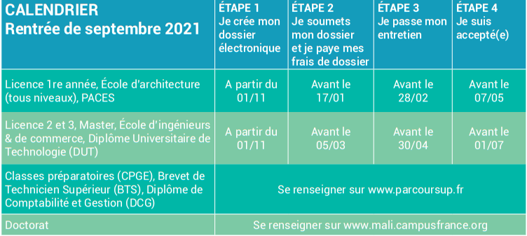 Calendrier 2020 2021 | Campus France